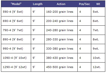 R1578 Size Chart.jpg