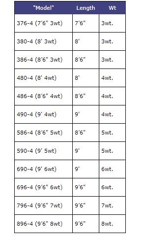 R1580 Size Chart.jpg
