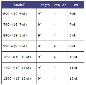 R1581 Size Chart.jpg